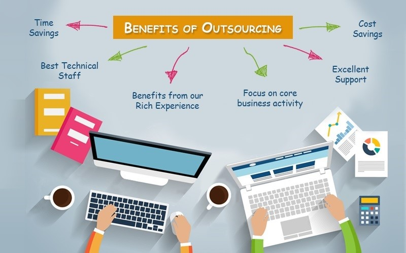 Why You Should Outsource Bookkeeping